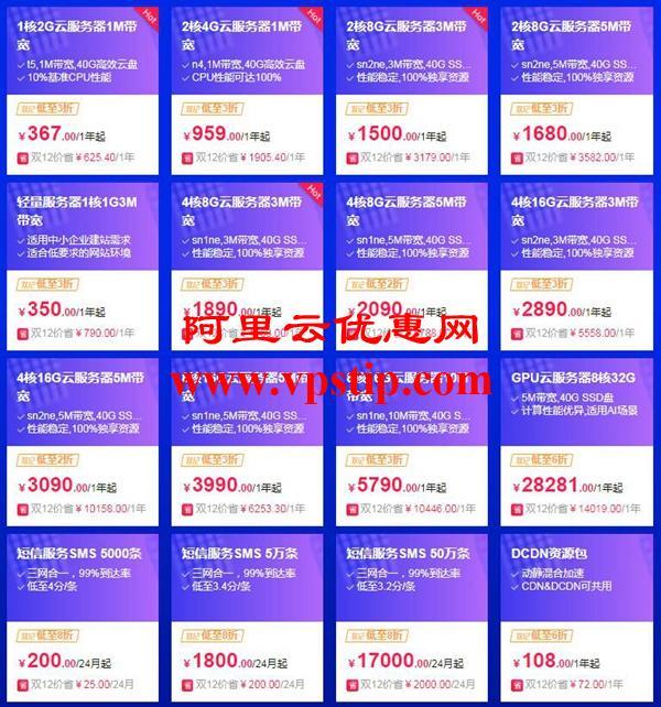 2018阿里云双12优惠